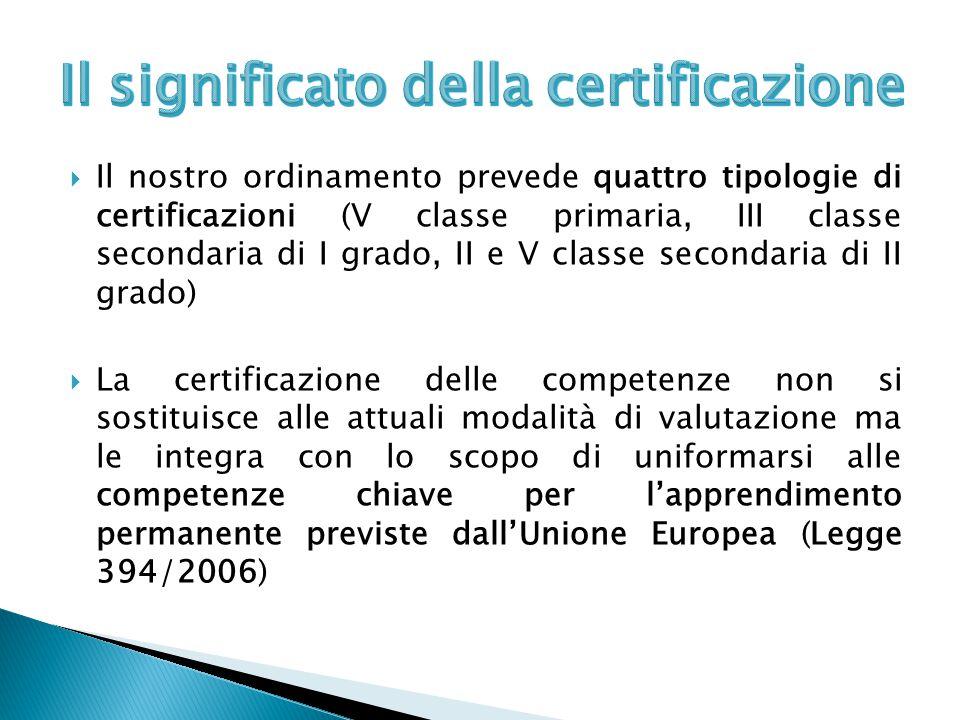  Il nostro ordinamento prevede quattro tipologie di certificazioni (V classe primaria, III classe secondaria di I grado, II e V classe secondaria di II grado)  La certificazione delle competenze non si sostituisce alle attuali modalità di valutazione ma le integra con lo scopo di uniformarsi alle competenze chiave per l'apprendimento permanente previste dall'Unione Europea (Legge 394/2006)