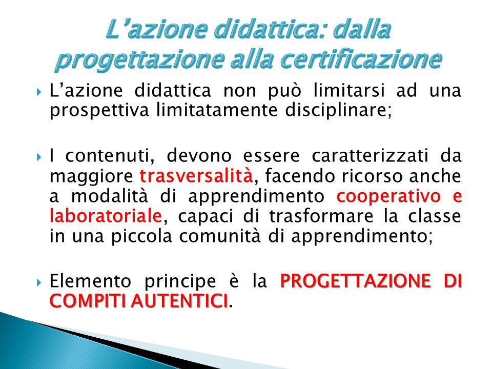  L'azione didattica non può limitarsi ad una prospettiva limitatamente disciplinare;  I contenuti, devono essere caratterizzati da maggiore trasvers