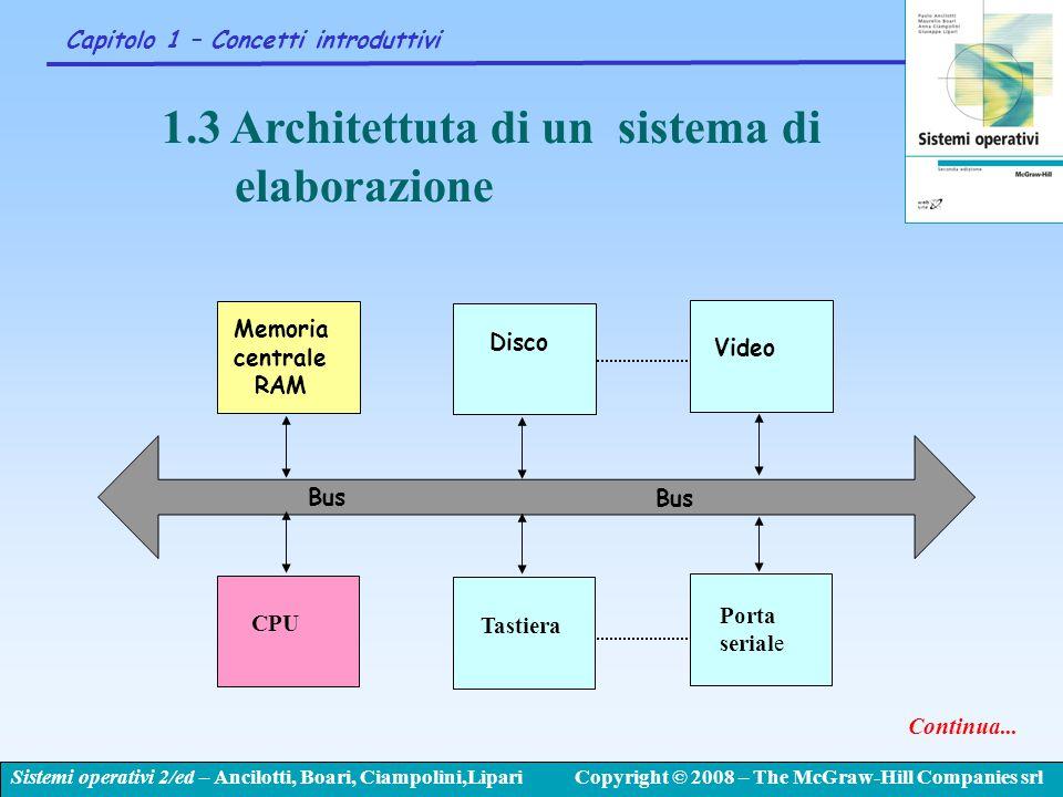 Sistemi operativi 2/ed – Ancilotti, Boari, Ciampolini,LipariCopyright © 2008 – The McGraw-Hill Companies srl Capitolo 1 – Concetti introduttivi 1.3 Ar