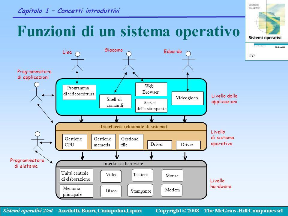 Sistemi operativi 2/ed – Ancilotti, Boari, Ciampolini,LipariCopyright © 2008 – The McGraw-Hill Companies srl Capitolo 1 – Concetti introduttivi Videog