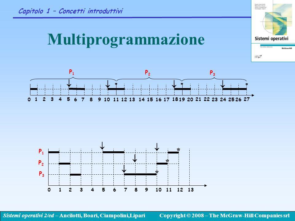 Sistemi operativi 2/ed – Ancilotti, Boari, Ciampolini,LipariCopyright © 2008 – The McGraw-Hill Companies srl Capitolo 1 – Concetti introduttivi Multip