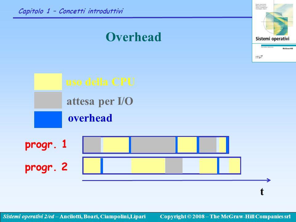 Sistemi operativi 2/ed – Ancilotti, Boari, Ciampolini,LipariCopyright © 2008 – The McGraw-Hill Companies srl Capitolo 1 – Concetti introduttivi Overhe