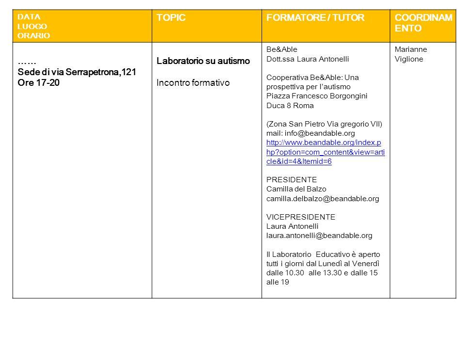 DATA LUOGO ORARIO TOPICFORMATORE / TUTORCOORDINAM ENTO …… Sede di via Serrapetrona,121 Ore 17-20 Laboratorio su autismo Incontro formativo Be&Able Dott.ssa Laura Antonelli Cooperativa Be&Able: Una prospettiva per l'autismo Piazza Francesco Borgongini Duca 8 Roma (Zona San Pietro Via gregorio VII) mail: info@beandable.org http://www.beandable.org/index.p hp option=com_content&view=arti cle&id=4&Itemid=6 PRESIDENTE Camilla del Balzo camilla.delbalzo@beandable.org VICEPRESIDENTE Laura Antonelli laura.antonelli@beandable.org Il Laboratorio Educativo è aperto tutti i giorni dal Lunedì al Venerdì dalle 10.30 alle 13.30 e dalle 15 alle 19 Marianne Viglione