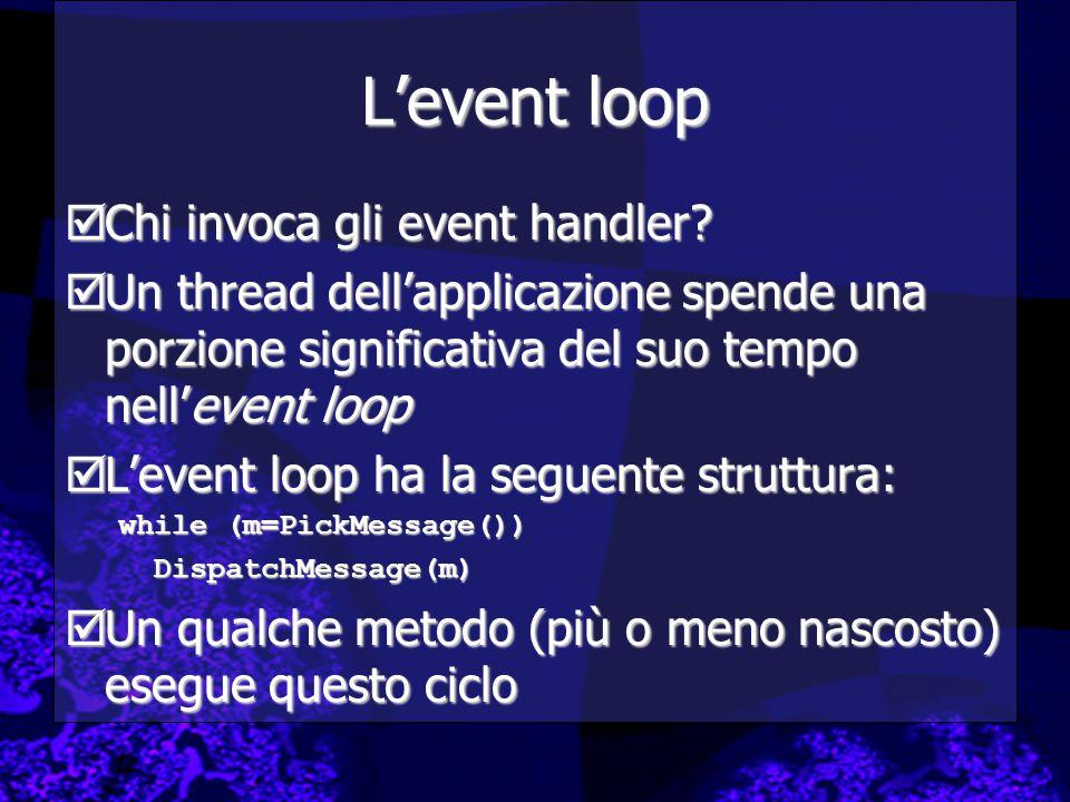 L'event loop  Chi invoca gli event handler?  Un thread dell'applicazione spende una porzione significativa del suo tempo nell'event loop  L'event l
