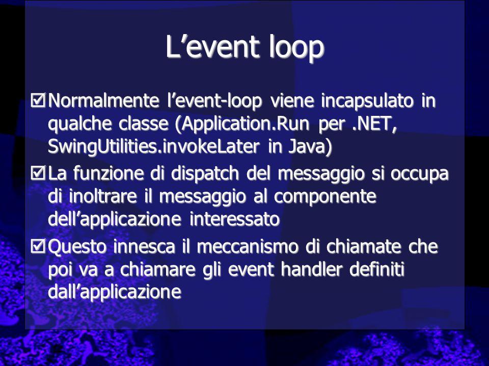 L'event loop  Normalmente l'event-loop viene incapsulato in qualche classe (Application.Run per.NET, SwingUtilities.invokeLater in Java)  La funzion