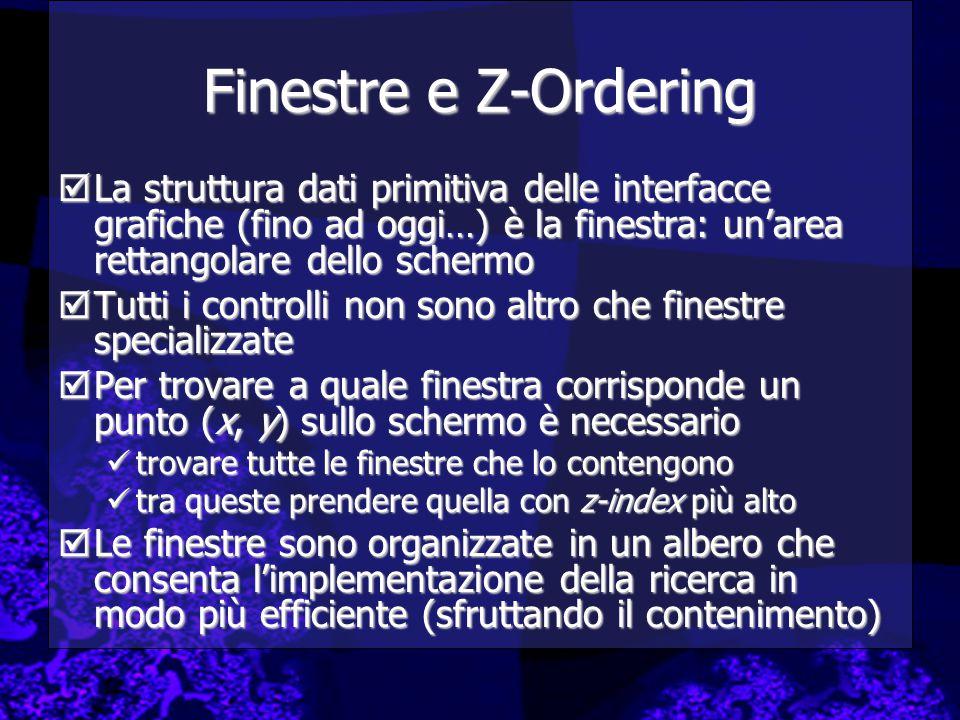 Finestre e Z-Ordering  La struttura dati primitiva delle interfacce grafiche (fino ad oggi…) è la finestra: un'area rettangolare dello schermo  Tutt