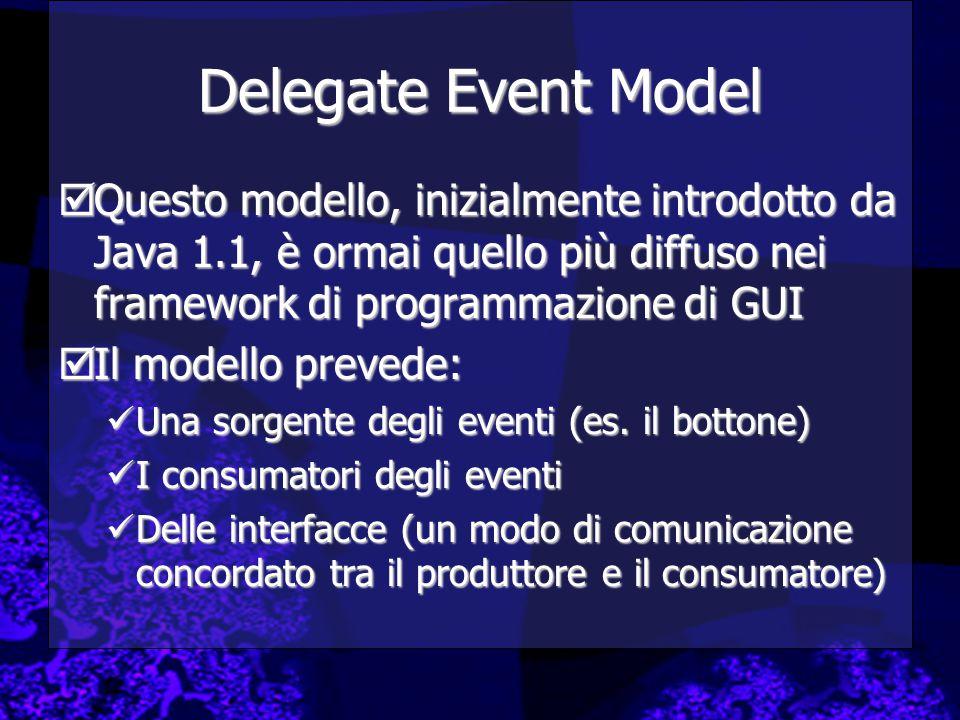 Delegate Event Model  Questo modello, inizialmente introdotto da Java 1.1, è ormai quello più diffuso nei framework di programmazione di GUI  Il mod