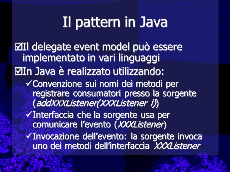 Il pattern in Java  Il delegate event model può essere implementato in vari linguaggi  In Java è realizzato utilizzando: Convenzione sui nomi dei me