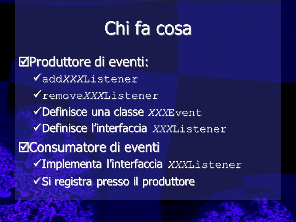 Chi fa cosa  Produttore di eventi: addXXXListener addXXXListener removeXXXListener removeXXXListener Definisce una classe XXXEvent Definisce una clas