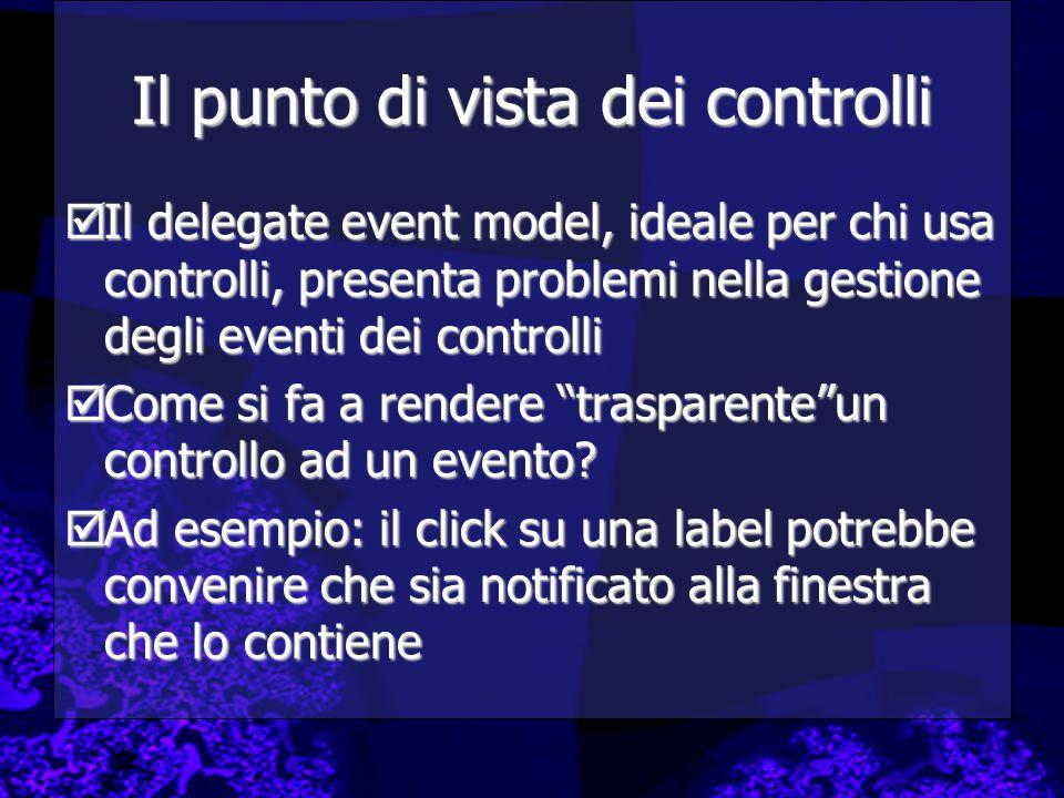 Il punto di vista dei controlli  Il delegate event model, ideale per chi usa controlli, presenta problemi nella gestione degli eventi dei controlli 