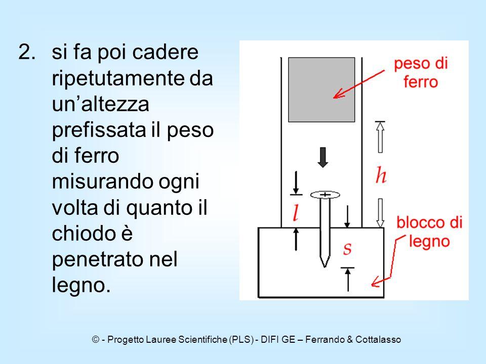 © - Progetto Lauree Scientifiche (PLS) - DIFI GE – Ferrando & Cottalasso 2.si fa poi cadere ripetutamente da un'altezza prefissata il peso di ferro misurando ogni volta di quanto il chiodo è penetrato nel legno.