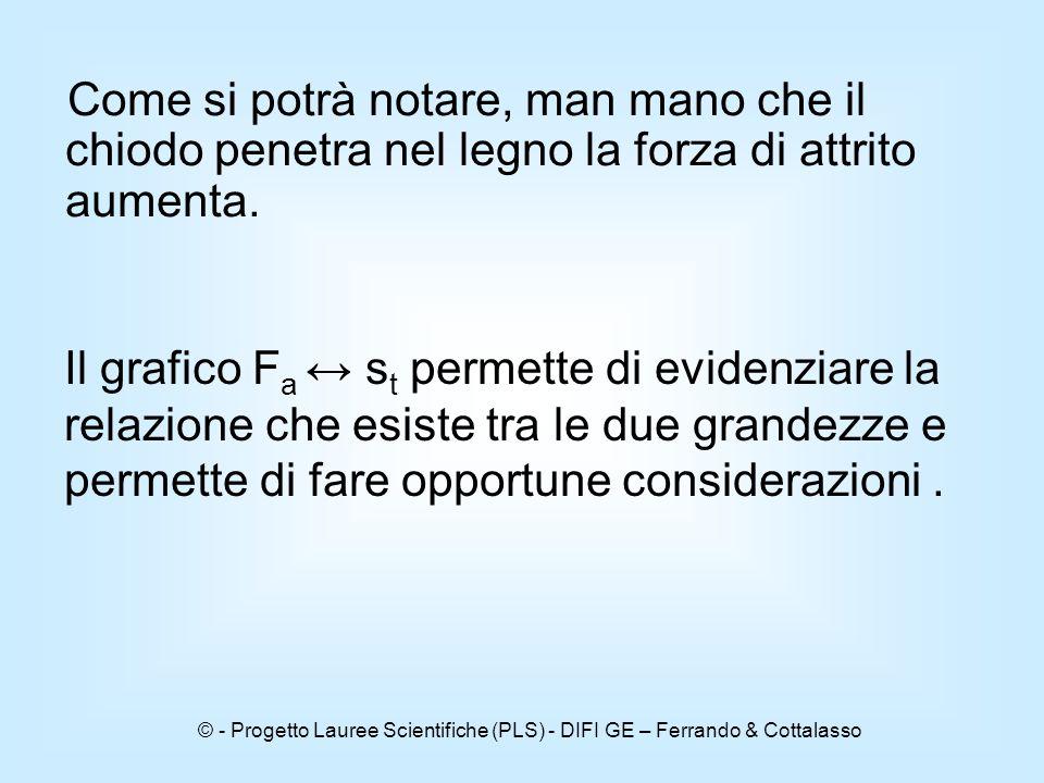 © - Progetto Lauree Scientifiche (PLS) - DIFI GE – Ferrando & Cottalasso Come si potrà notare, man mano che il chiodo penetra nel legno la forza di attrito aumenta.