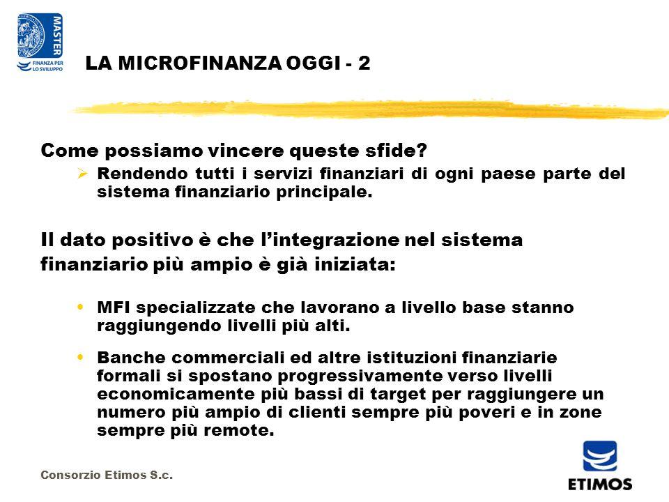 Consorzio Etimos S.c.Consorzio Etimos S.c.