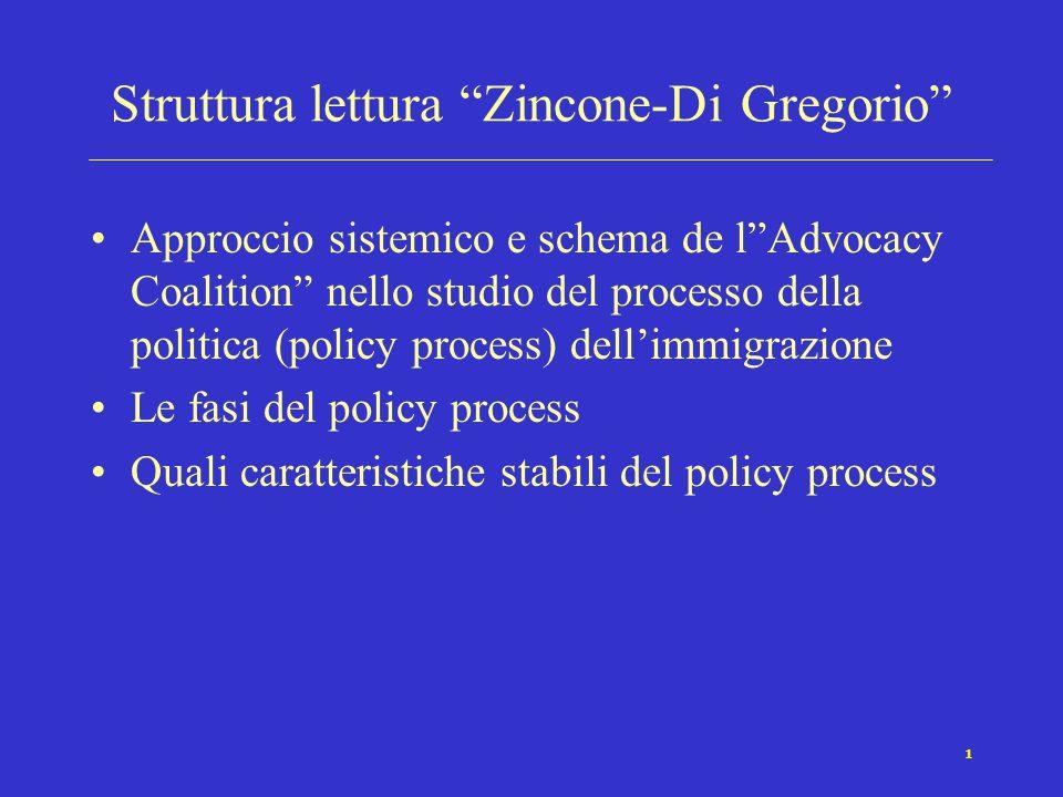1 Struttura lettura Zincone-Di Gregorio Approccio sistemico e schema de l Advocacy Coalition nello studio del processo della politica (policy process) dell'immigrazione Le fasi del policy process Quali caratteristiche stabili del policy process
