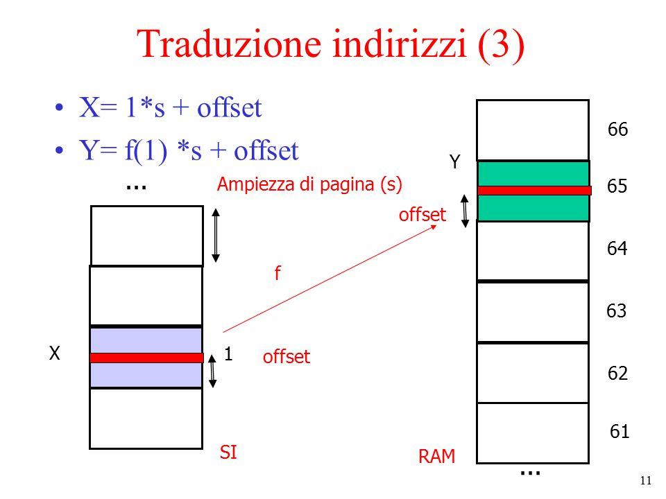 11 Traduzione indirizzi (3) X= 1*s + offset Y= f(1) *s + offset RAM... SI 1... 61 62 63 64 65 66 X Y Ampiezza di pagina (s) offset f