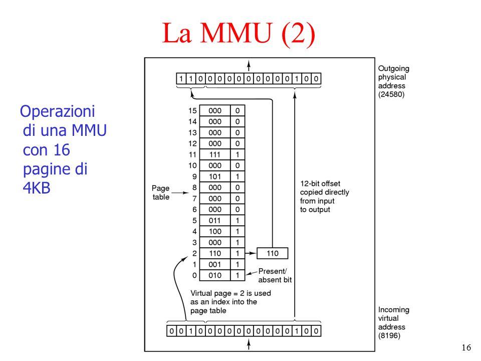 16 La MMU (2) Operazioni di una MMU con 16 pagine di 4KB