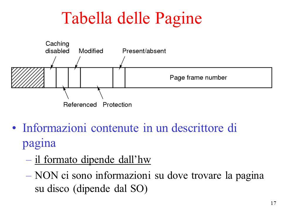 17 Informazioni contenute in un descrittore di pagina –il formato dipende dall'hw –NON ci sono informazioni su dove trovare la pagina su disco (dipend