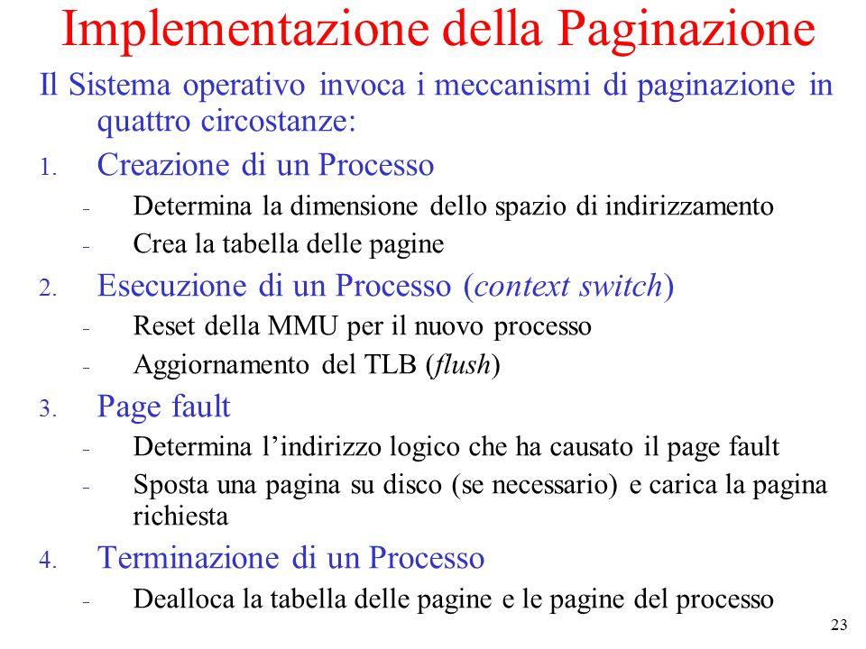 23 Implementazione della Paginazione Il Sistema operativo invoca i meccanismi di paginazione in quattro circostanze: 1. Creazione di un Processo  Det