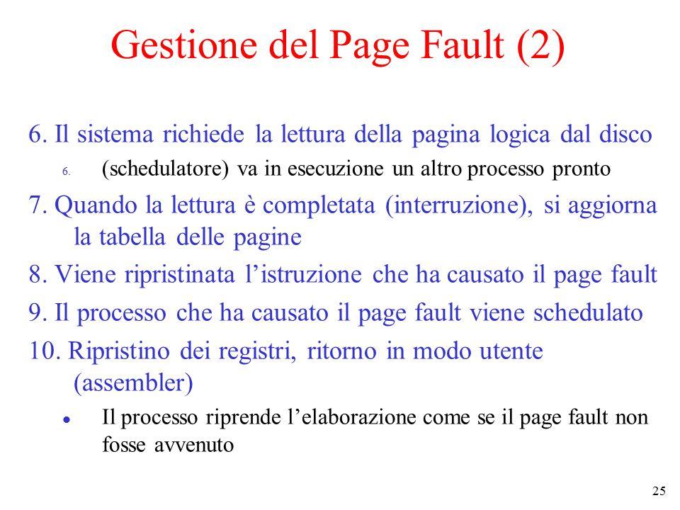 25 Gestione del Page Fault (2) 6. Il sistema richiede la lettura della pagina logica dal disco 6. (schedulatore) va in esecuzione un altro processo pr