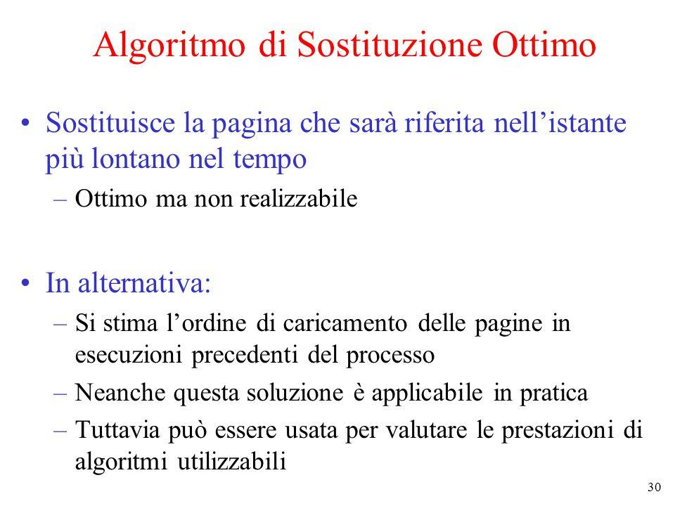 30 Algoritmo di Sostituzione Ottimo Sostituisce la pagina che sarà riferita nell'istante più lontano nel tempo –Ottimo ma non realizzabile In alternat