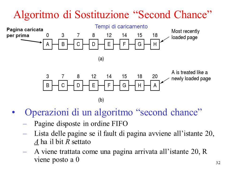 """32 Algoritmo di Sostituzione """"Second Chance"""" Operazioni di un algoritmo """"second chance"""" –Pagine disposte in ordine FIFO –Lista delle pagine se il faul"""