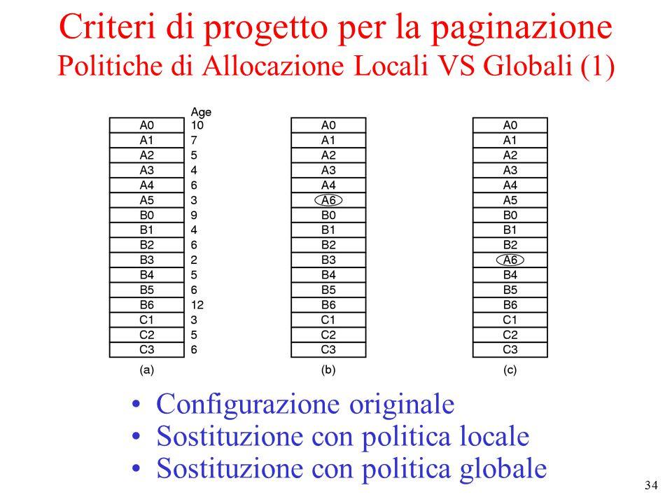 34 Criteri di progetto per la paginazione Politiche di Allocazione Locali VS Globali (1) Configurazione originale Sostituzione con politica locale Sos