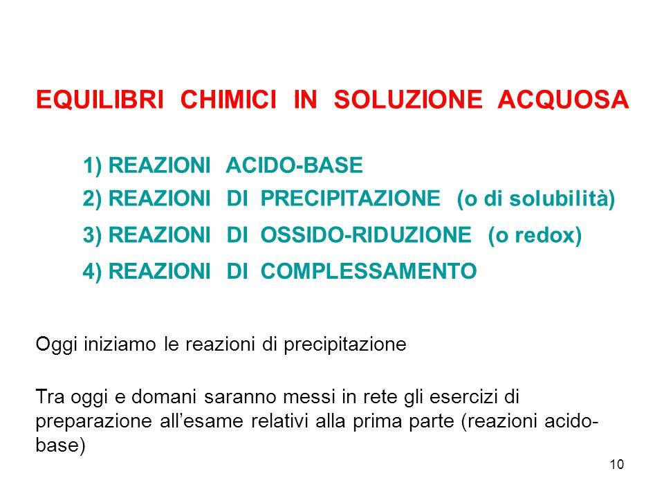 10 EQUILIBRI CHIMICI IN SOLUZIONE ACQUOSA 1) REAZIONI ACIDO-BASE 4) REAZIONI DI COMPLESSAMENTO 2) REAZIONI DI PRECIPITAZIONE (o di solubilità) 3) REAZ