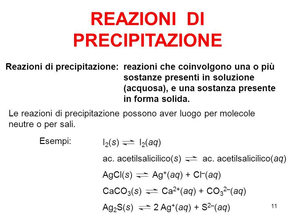11 REAZIONI DI PRECIPITAZIONE Reazioni di precipitazione:reazioni che coinvolgono una o più sostanze presenti in soluzione (acquosa), e una sostanza presente in forma solida.