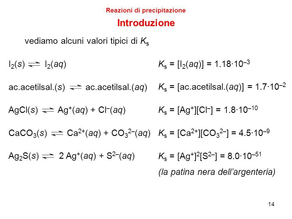 14 Reazioni di precipitazione Introduzione vediamo alcuni valori tipici di K s I 2 (s) I 2 (aq) ac.acetilsal.(s) ac.acetilsal.(aq) AgCl(s) Ag + (aq) + Cl – (aq) CaCO 3 (s) Ca 2+ (aq) + CO 3 2– (aq) Ag 2 S(s) 2 Ag + (aq) + S 2– (aq) K s = [I 2 (aq)] = 1.18∙10 –3 K s = [ac.acetilsal.(aq)] = 1.7∙10 –2 K s = [Ag + ][Cl – ] = 1.8∙10 –10 K s = [Ca 2+ ][CO 3 2– ] = 4.5∙10 –9 K s = [Ag + ] 2 [S 2– ] = 8.0∙10 –51 (la patina nera dell'argenteria)