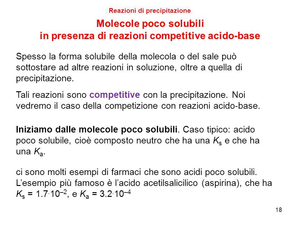 18 Reazioni di precipitazione Spesso la forma solubile della molecola o del sale può sottostare ad altre reazioni in soluzione, oltre a quella di prec