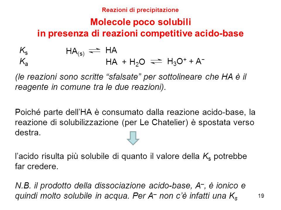 19 Reazioni di precipitazione l'acido risulta più solubile di quanto il valore della K s potrebbe far credere. Poiché parte dell'HA è consumato dalla