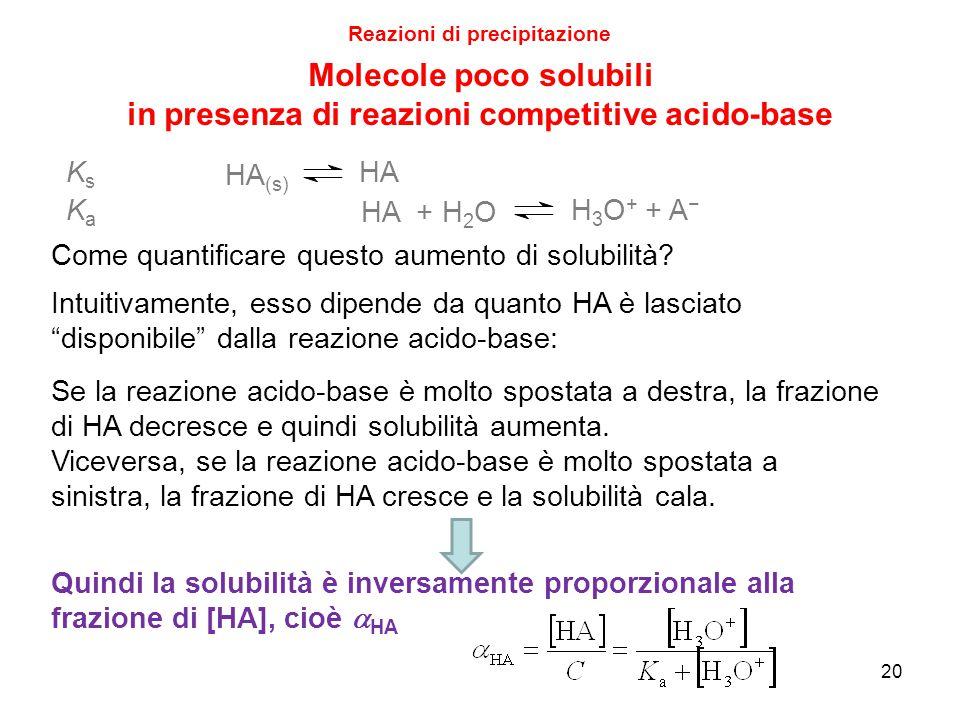 """20 Come quantificare questo aumento di solubilità? Intuitivamente, esso dipende da quanto HA è lasciato """"disponibile"""" dalla reazione acido-base: Se la"""