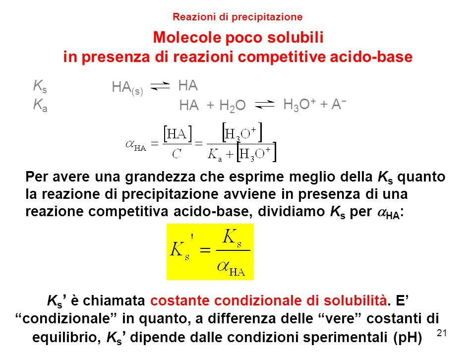 21 Reazioni di precipitazione HA (s) HA HA + H 2 O H 3 O + + A − KsKs KaKa Per avere una grandezza che esprime meglio della K s quanto la reazione di precipitazione avviene in presenza di una reazione competitiva acido-base, dividiamo K s per  HA : K s ' è chiamata costante condizionale di solubilità.