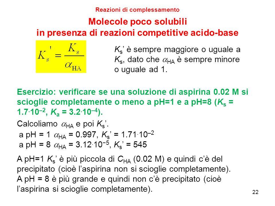 Reazioni di complessamento A pH=1 K s ' è più piccola di C HA (0.02 M) e quindi c'è del precipitato (cioè l'aspirina non si scioglie completamente). A