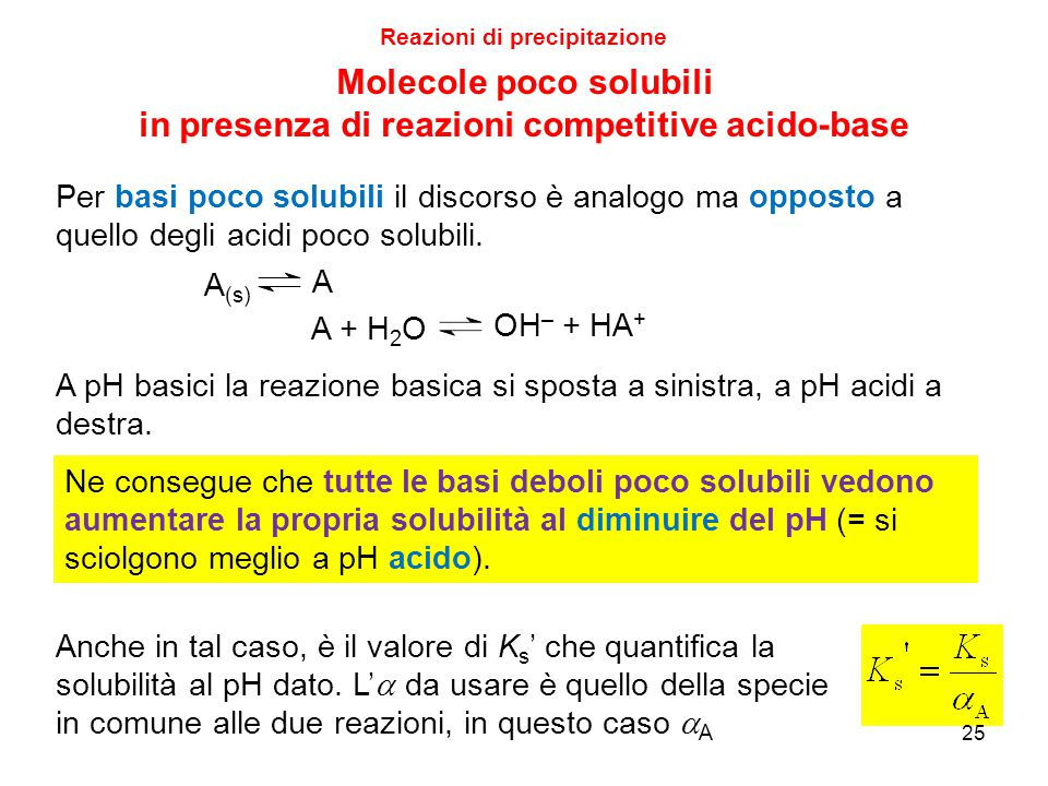 Per basi poco solubili il discorso è analogo ma opposto a quello degli acidi poco solubili. Ne consegue che tutte le basi deboli poco solubili vedono
