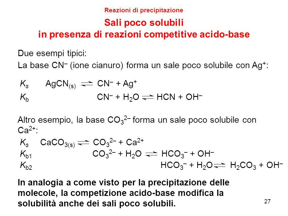 27 La base CN – (ione cianuro) forma un sale poco solubile con Ag + : AgCN (s) CN – + Ag + CN – + H 2 O HCN + OH – KsKs KbKb Due esempi tipici: Altro