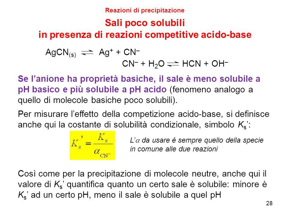 28 Reazioni di precipitazione AgCN (s) Ag + + CN – CN – + H 2 O HCN + OH – Se l'anione ha proprietà basiche, il sale è meno solubile a pH basico e più solubile a pH acido (fenomeno analogo a quello di molecole basiche poco solubili).