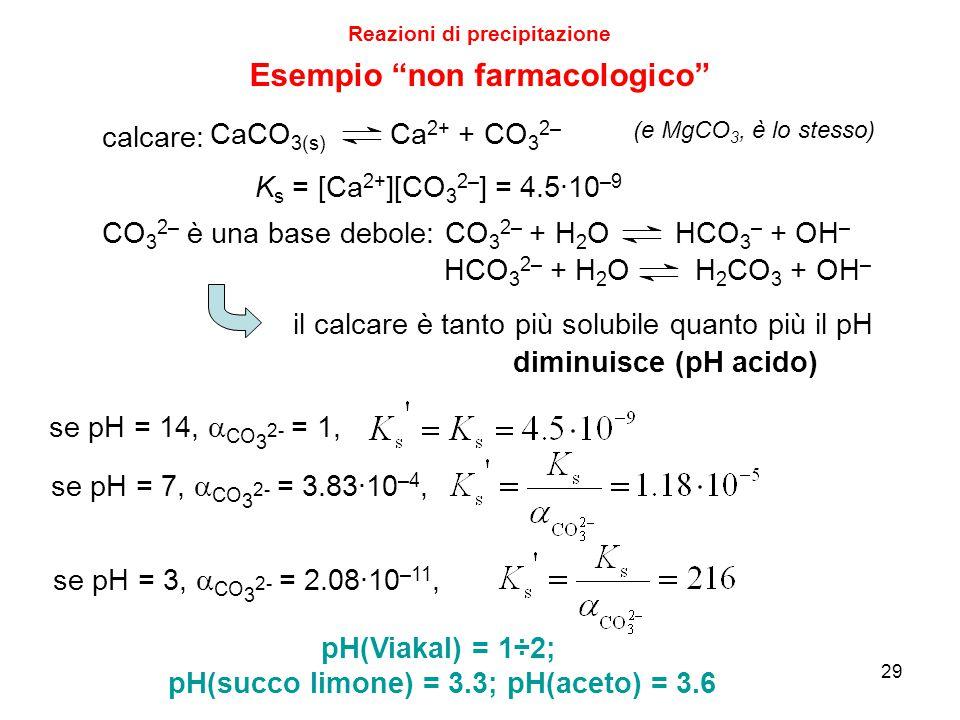 29 Reazioni di precipitazione Esempio non farmacologico CaCO 3(s) Ca 2+ + CO 3 2– calcare: K s = [Ca 2+ ][CO 3 2– ] = 4.5∙10 –9 CO 3 2– è una base debole: CO 3 2– + H 2 O HCO 3 – + OH – il calcare è tanto più solubile quanto più il pH diminuisce (pH acido) se pH = 14,  CO 3 2- = 1, se pH = 7,  CO 3 2- = 3.83∙10 –4, se pH = 3,  CO 3 2- = 2.08∙10 –11, pH(Viakal) = 1÷2; pH(succo limone) = 3.3; pH(aceto) = 3.6 HCO 3 2– + H 2 O H 2 CO 3 + OH – (e MgCO 3, è lo stesso)