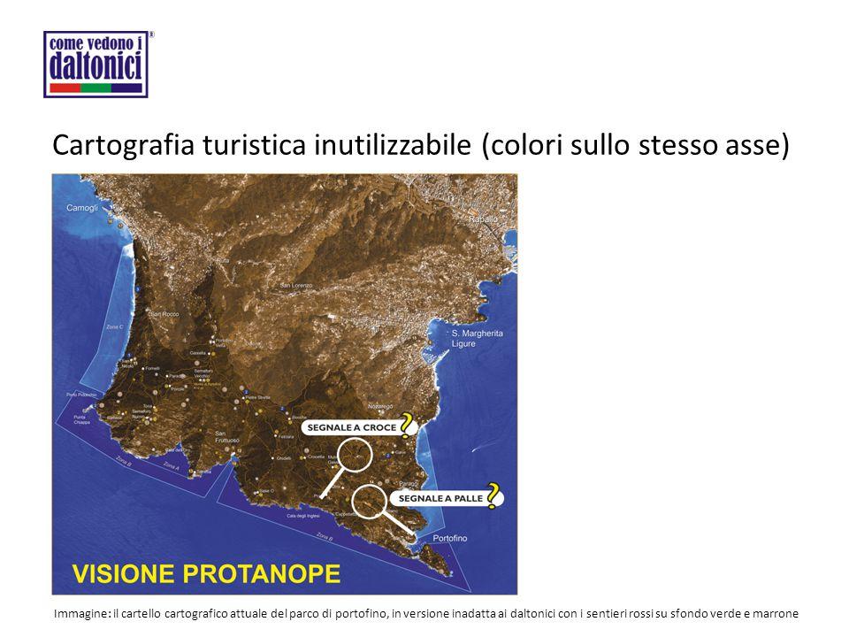 Cartografia turistica inutilizzabile (colori sullo stesso asse) Immagine: il cartello cartografico attuale del parco di portofino, in versione inadatta ai daltonici con i sentieri rossi su sfondo verde e marrone