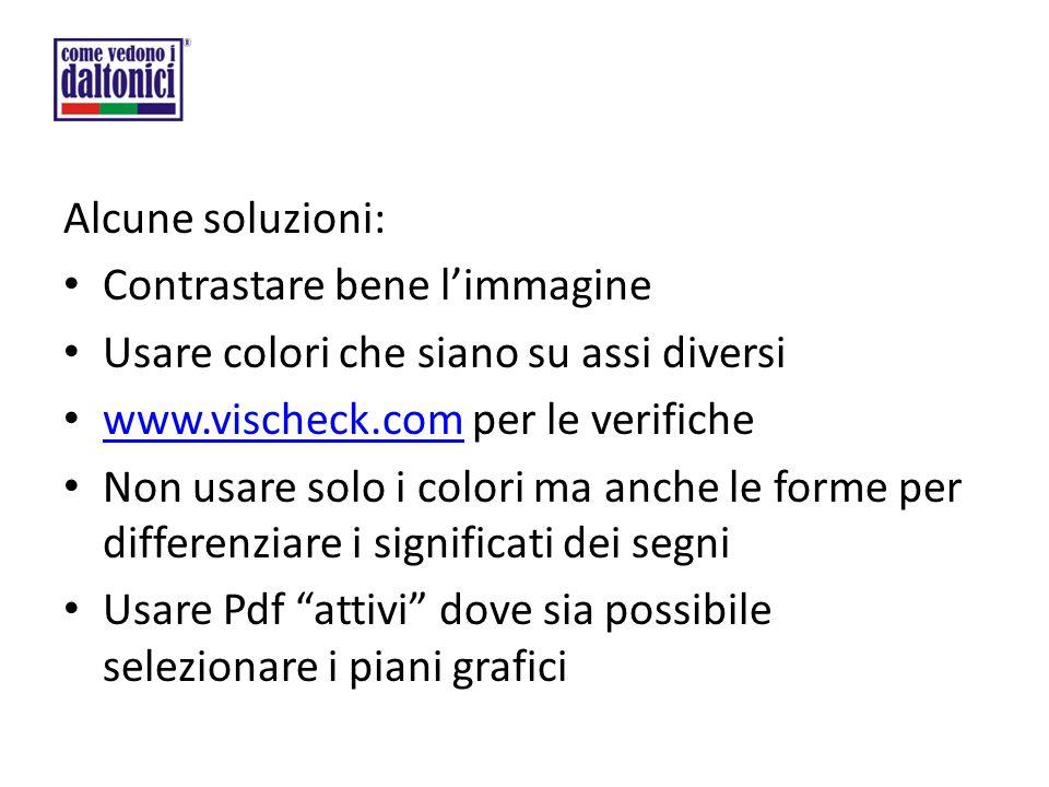 Alcune soluzioni: Contrastare bene l'immagine Usare colori che siano su assi diversi www.vischeck.com per le verifiche www.vischeck.com Non usare solo