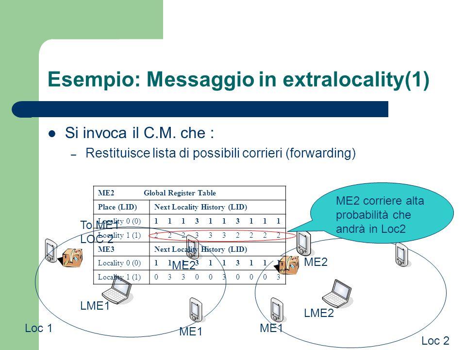 Esempio: Messaggio in extralocality(1) Si invoca il C.M.