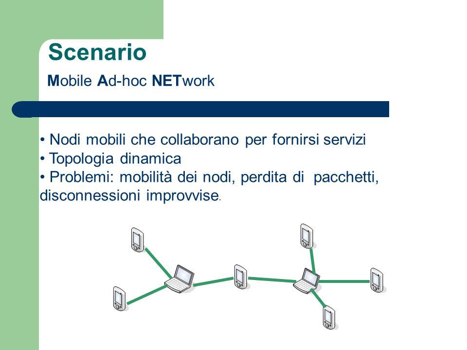 Scenario Mobile Ad-hoc NETwork Nodi mobili che collaborano per fornirsi servizi Topologia dinamica Problemi: mobilità dei nodi, perdita di pacchetti, disconnessioni improvvise.