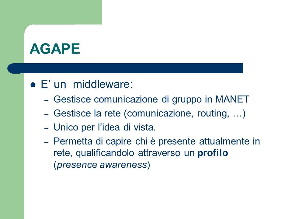 Obiettivo Estendere AGAPE supporto alla comunicazione verso utenti disconnessi.