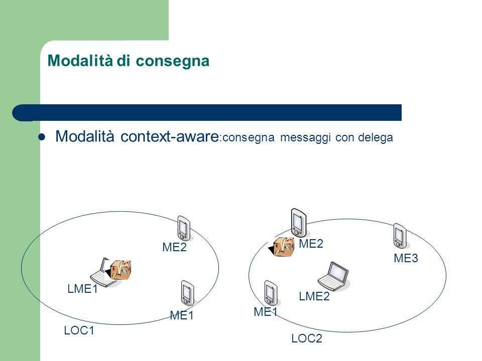 Modalità di consegna Modalità context-aware :consegna messaggi con delega LME1 LME2 ME1 ME2 ME1 ME2 LOC1 LOC2 ME3