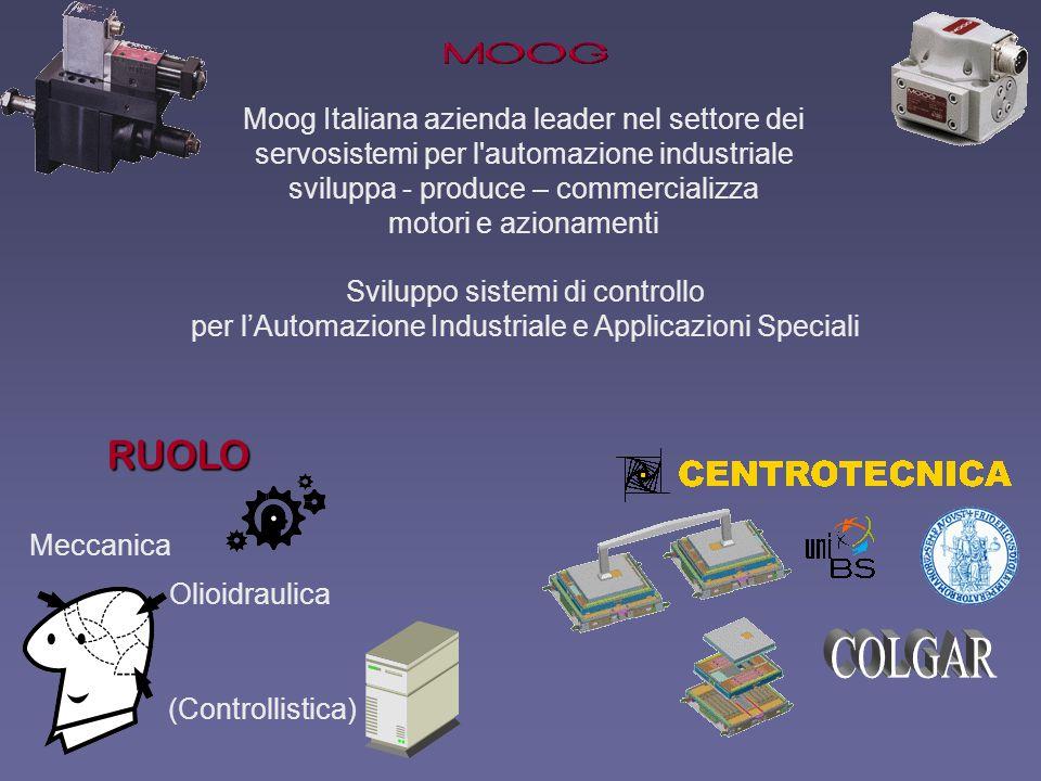 Olioidraulica Meccanica (Controllistica) RUOLO Moog Italiana azienda leader nel settore dei servosistemi per l automazione industriale sviluppa - produce – commercializza motori e azionamenti Sviluppo sistemi di controllo per l'Automazione Industriale e Applicazioni Speciali