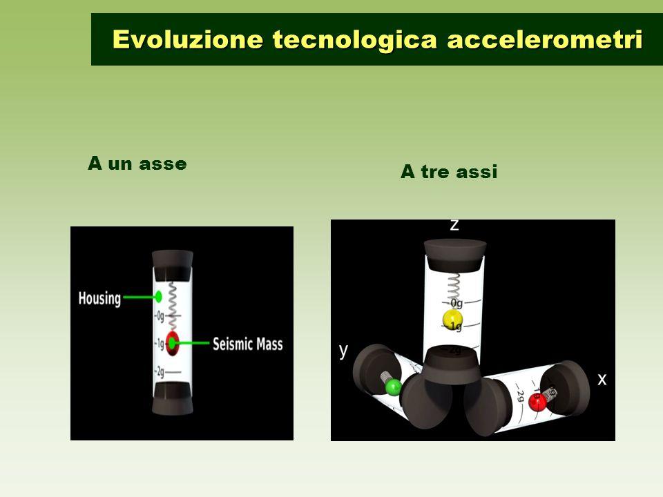 Evoluzione tecnologica accelerometri A un asse A tre assi