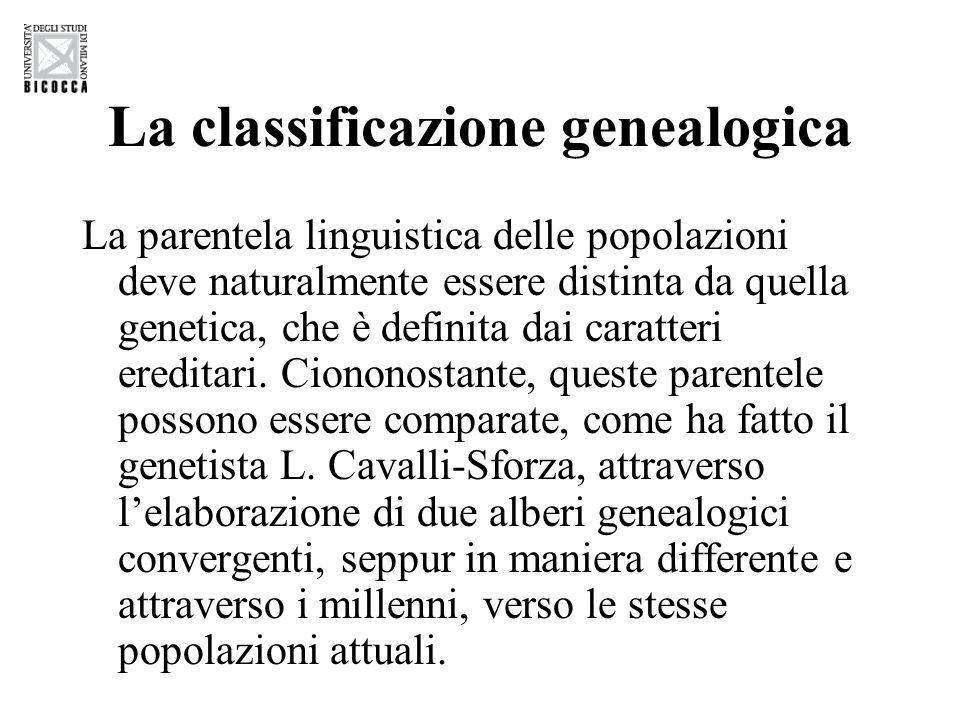 La parentela linguistica delle popolazioni deve naturalmente essere distinta da quella genetica, che è definita dai caratteri ereditari.