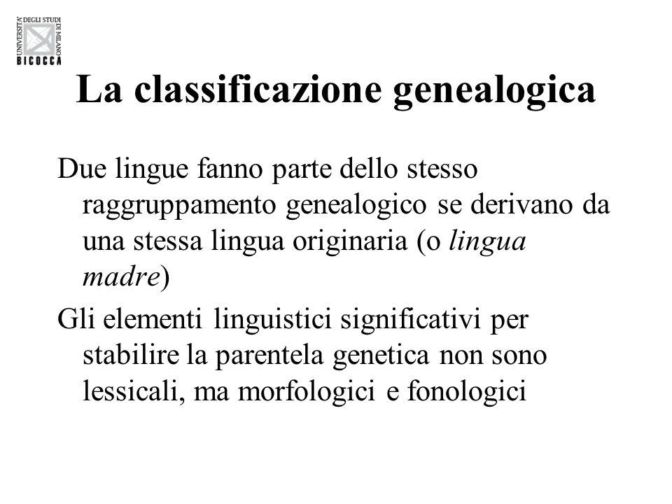 Due lingue fanno parte dello stesso raggruppamento genealogico se derivano da una stessa lingua originaria (o lingua madre) Gli elementi linguistici significativi per stabilire la parentela genetica non sono lessicali, ma morfologici e fonologici