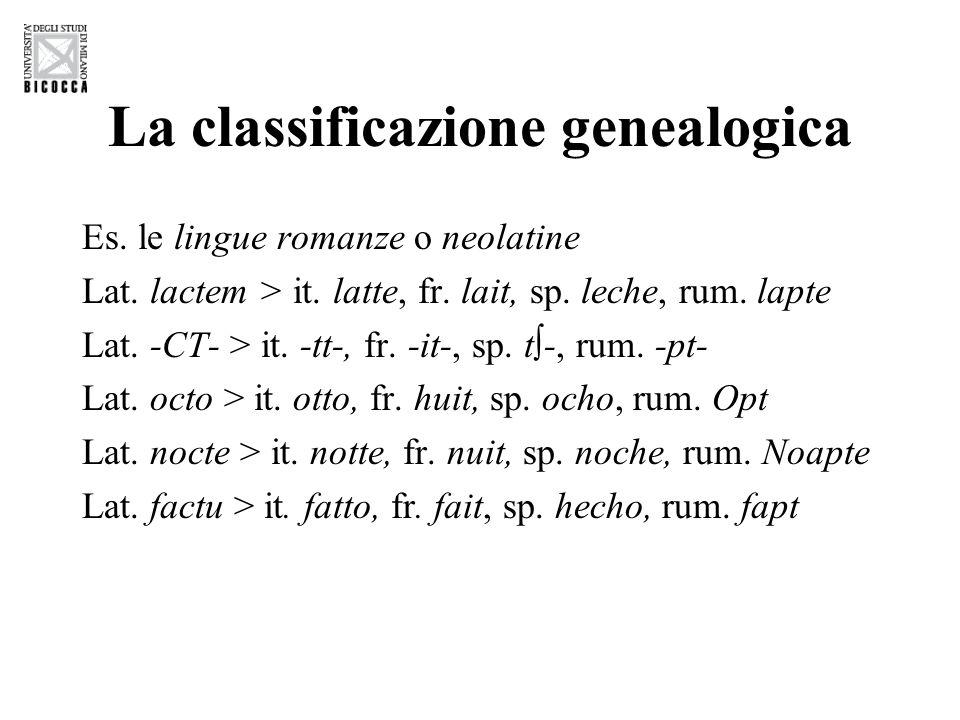 La classificazione genealogica Es. le lingue romanze o neolatine Lat.
