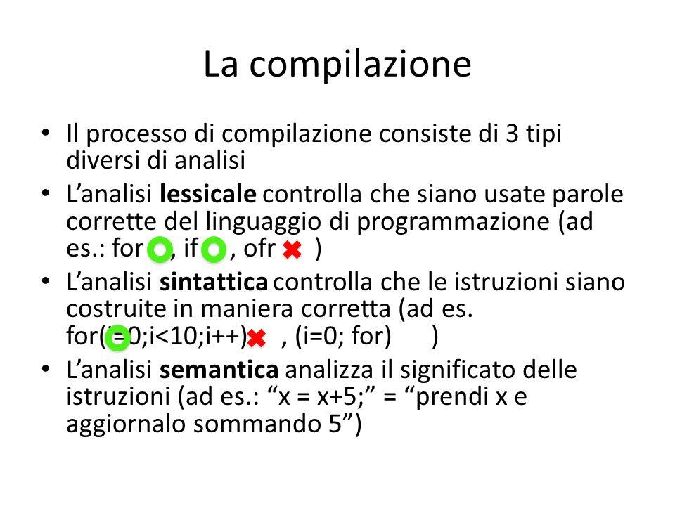 La compilazione Il processo di compilazione consiste di 3 tipi diversi di analisi L'analisi lessicale controlla che siano usate parole corrette del linguaggio di programmazione (ad es.: for, if, ofr ) L'analisi sintattica controlla che le istruzioni siano costruite in maniera corretta (ad es.